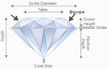 diamond-proportion
